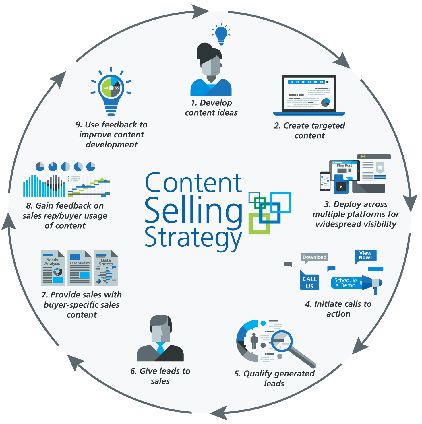 About Accent Marketing Content Selling Strategy