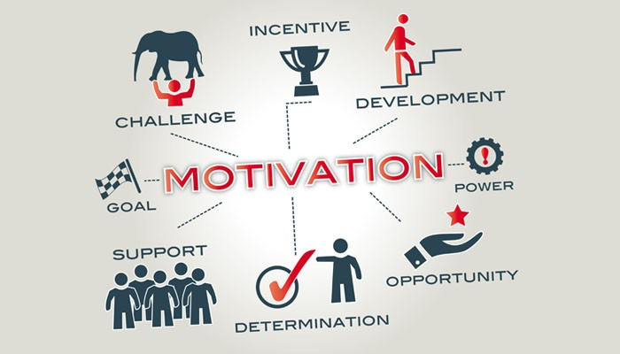 Why Is Motivation Good For Team Building