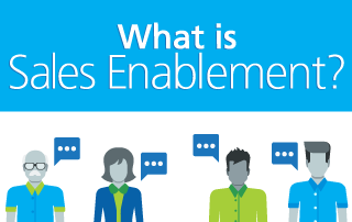 What Is Sales Enablement A Modern Definition Of B2b