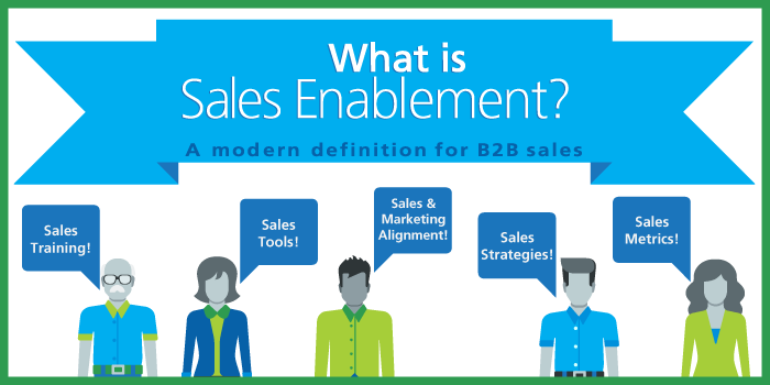 What is sales enablement a modern definition for b2b sales for Modern sales