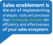 What is Sales Enablement: Continually Improving