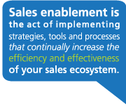 Sales enablement definition: increase efficiency and effectiveness