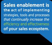 sales enablement definition