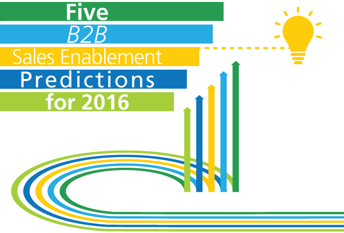 Five B2b enablement predictions