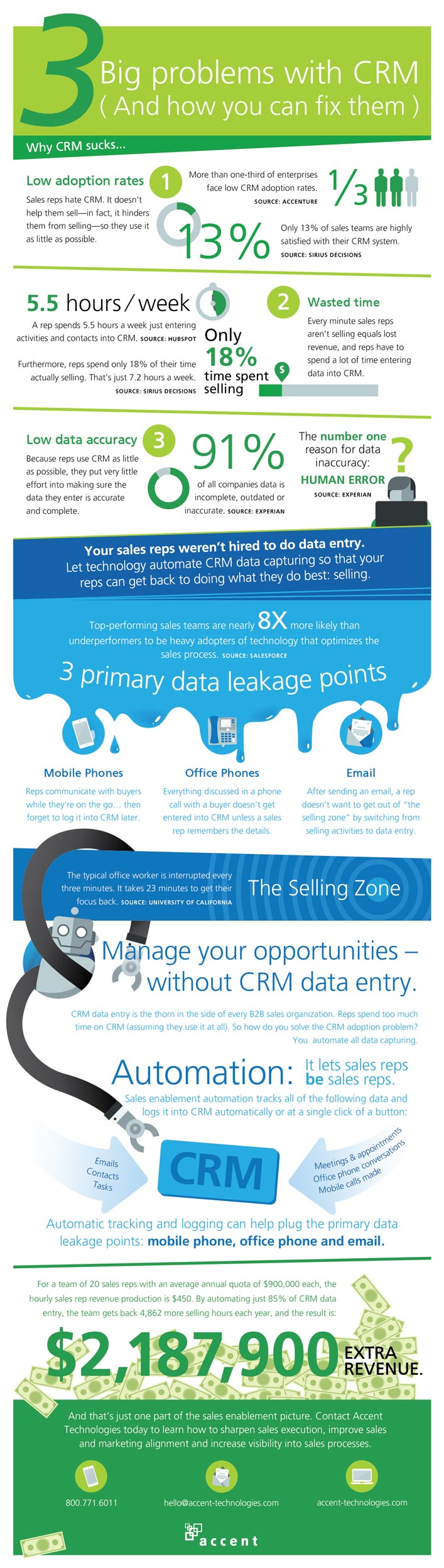 A green and blue listing of the 3 biggest CRM problems