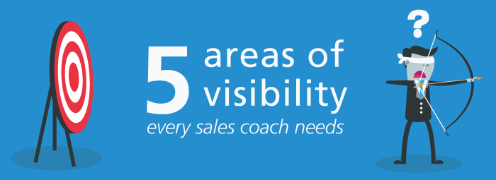 visibility for sales coaches - archer missing a target
